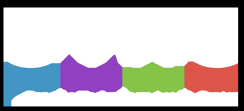 GTAC-CompBio Analysis Tool Login-WUSTL